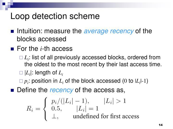 Loop detection scheme