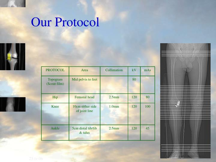 Our Protocol