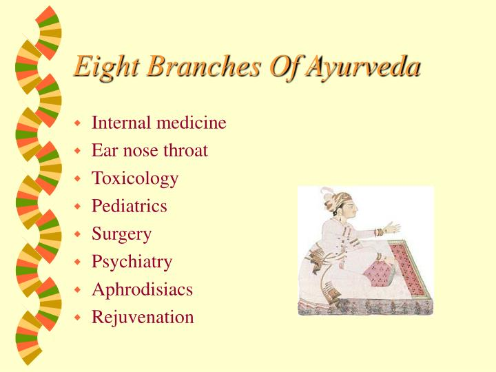 Eight Branches Of Ayurveda
