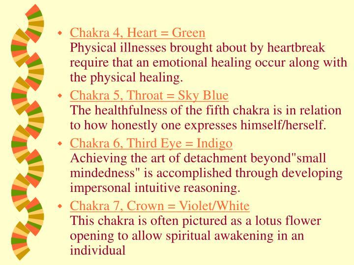 Chakra 4, Heart = Green