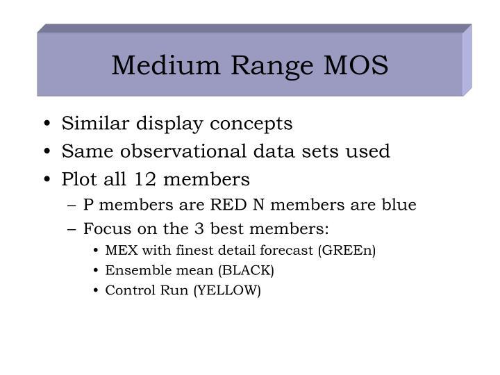 Medium Range MOS