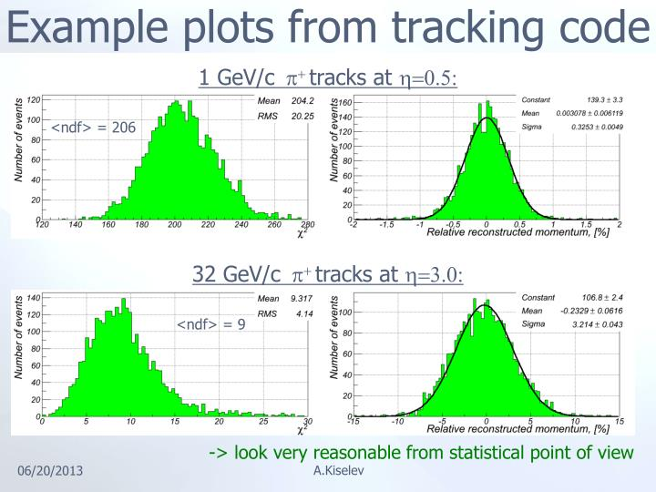 Example plots from tracking code
