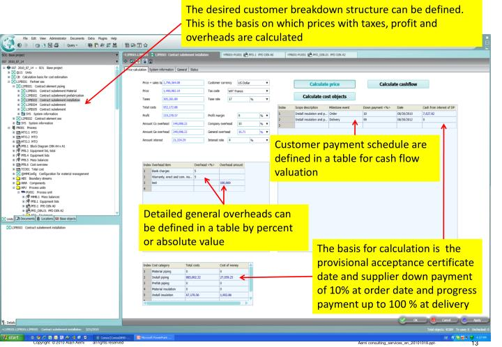 The desired customer breakdown structure can be defined. This is the basis on which prices with taxes, profit and overheads are calculated