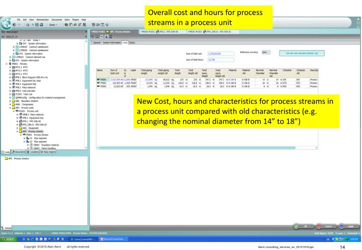 Overall cost and hours for process streams in a process unit