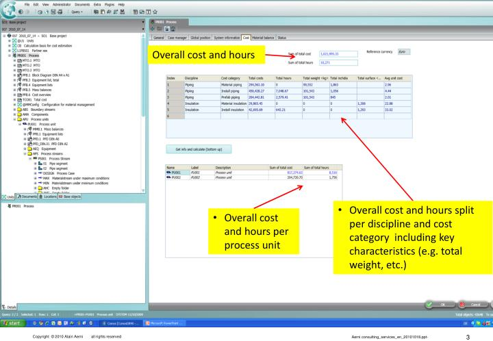 Overall cost and hours