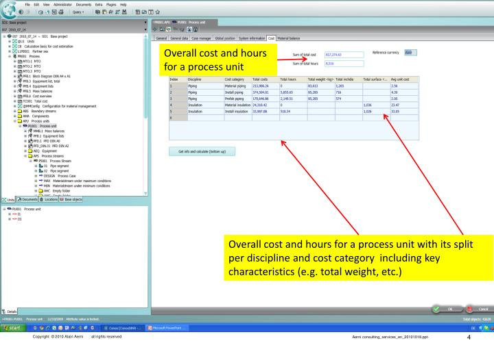 Overall cost and hours for a process unit