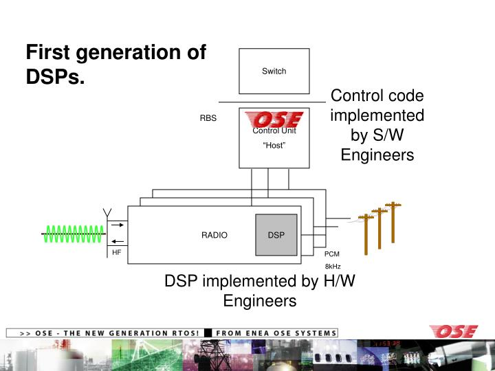 First generation of DSPs.
