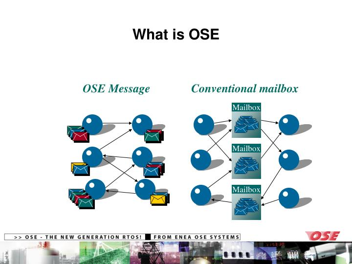 What is OSE