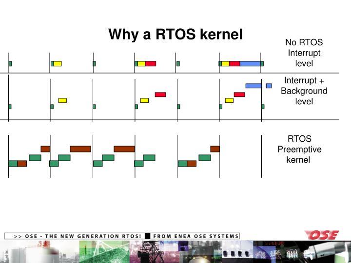 Why a RTOS kernel