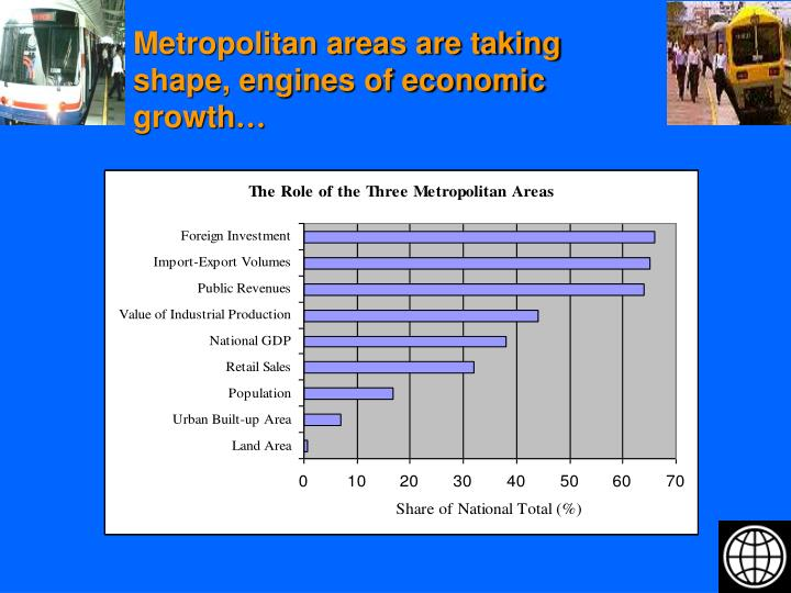 Metropolitan areas are taking shape, engines of economic growth
