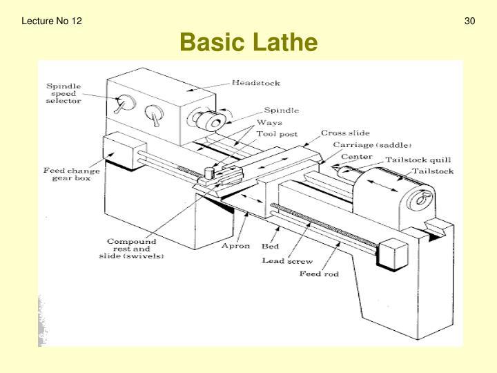 Basic Lathe