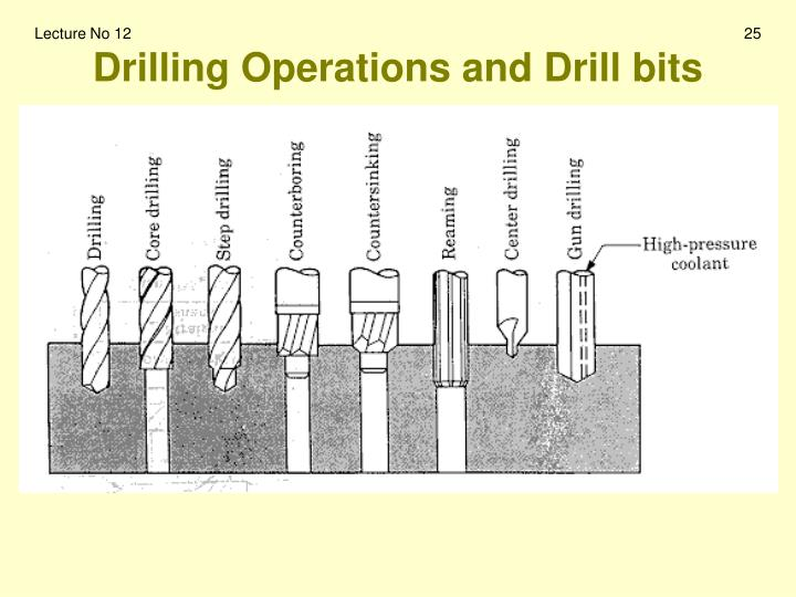 Drilling Operations and Drill bits