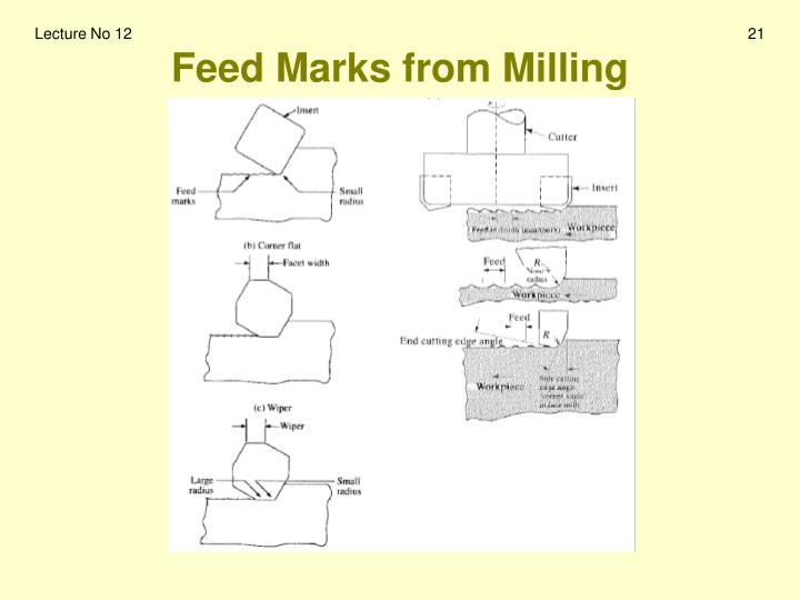 Feed Marks from Milling