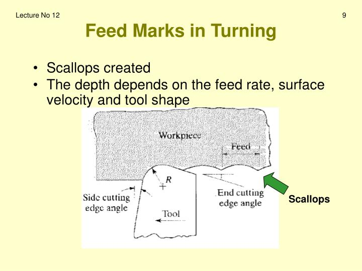 Feed Marks in Turning