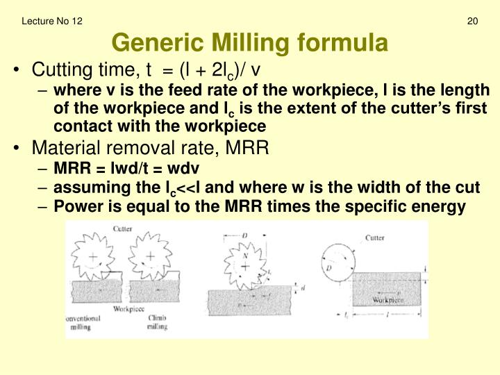 Generic Milling formula