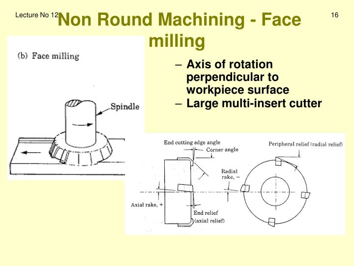 Non Round Machining - Face milling