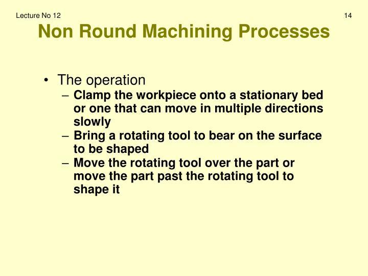Non Round Machining Processes