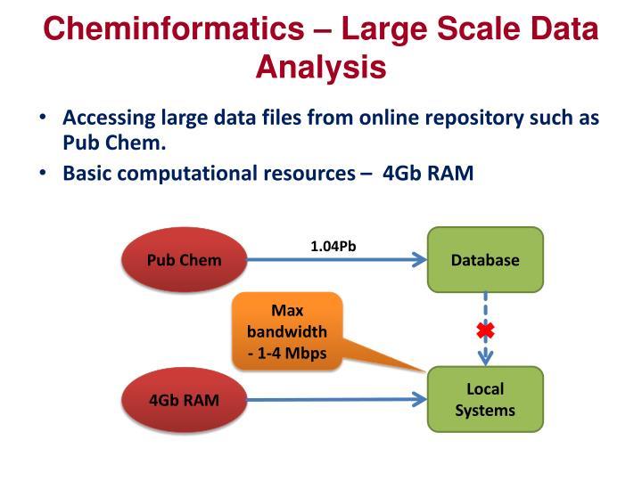 Cheminformatics – Large Scale Data Analysis