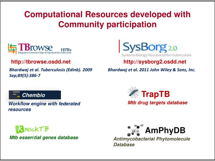 Computational Resources developed with