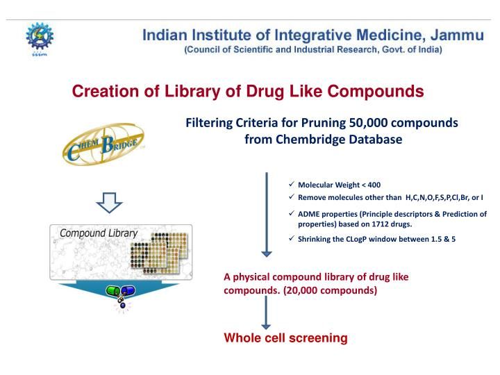 Creation of Library of Drug Like Compounds