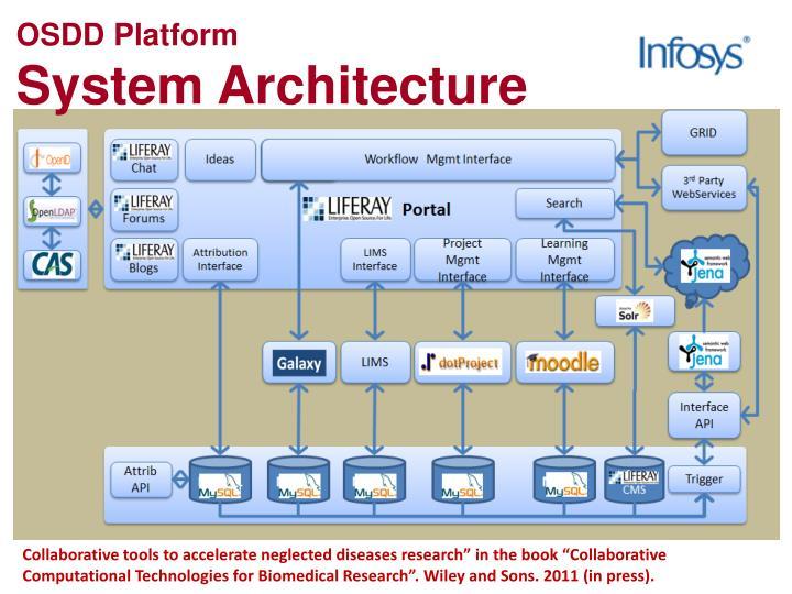 OSDD Platform
