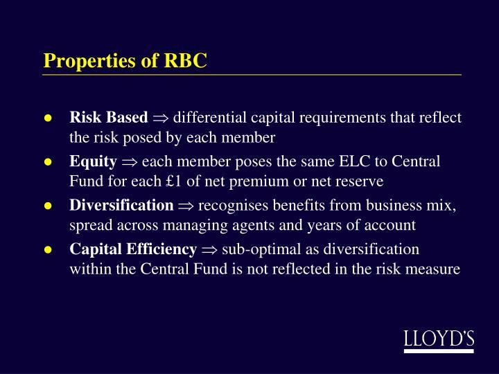 Properties of RBC