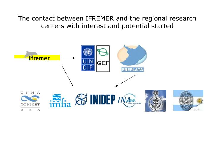 The contact between IFREMER and the regional research centers with interest and potential started