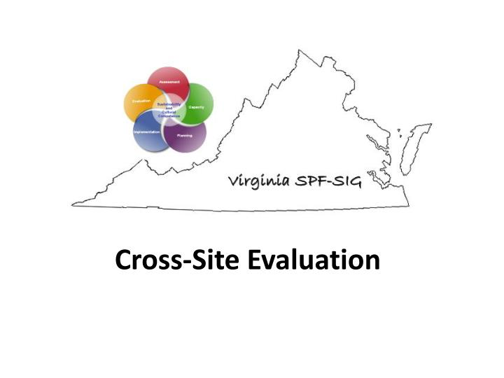 cross site evaluation
