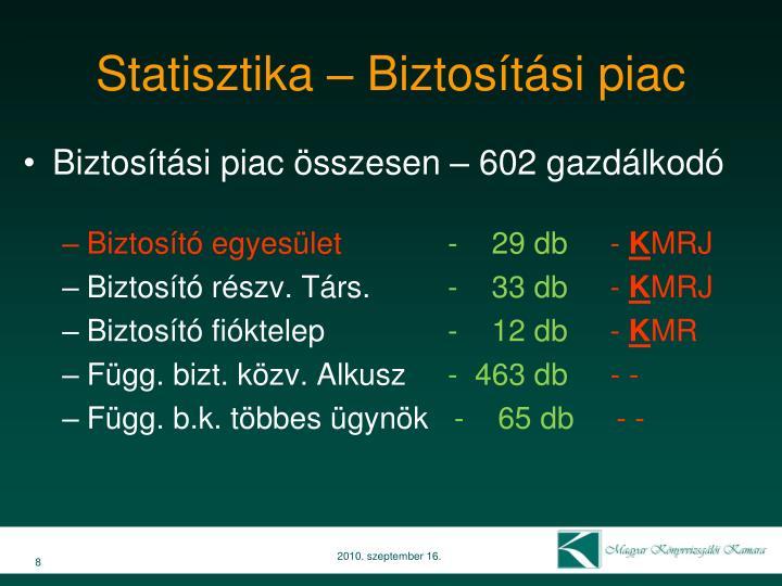 Statisztika – Biztosítási piac