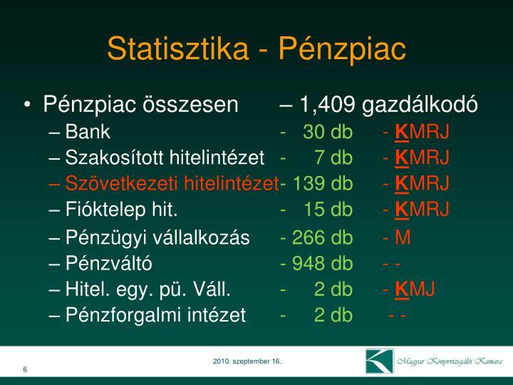 Statisztika - Pénzpiac