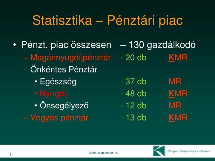 Statisztika – Pénztári piac