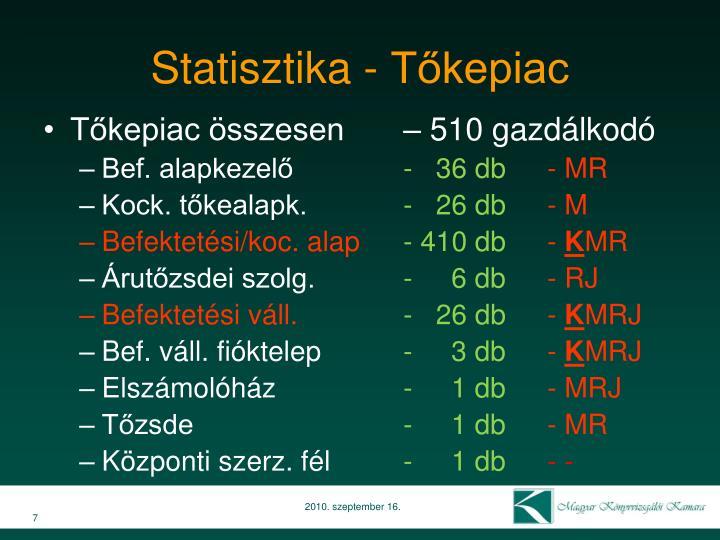 Statisztika - Tőkepiac