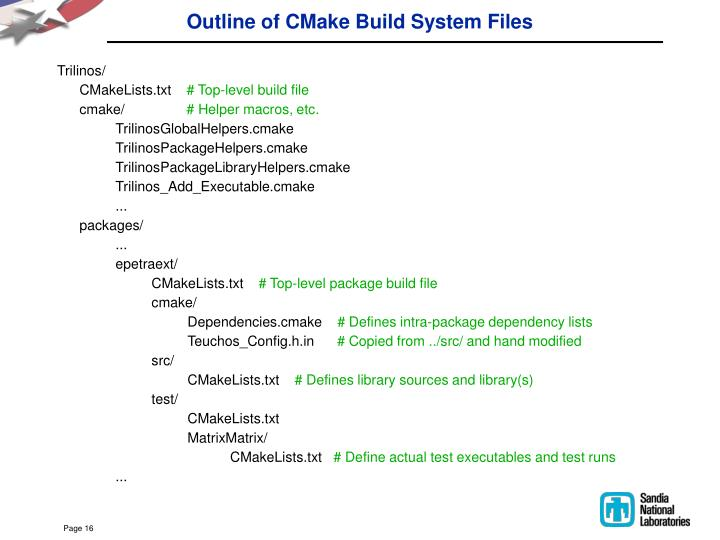 Outline of CMake Build System Files