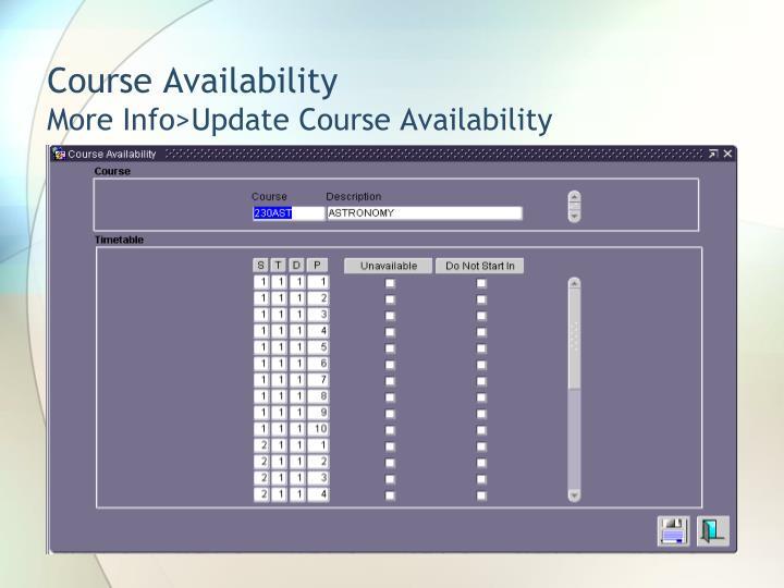 Course Availability