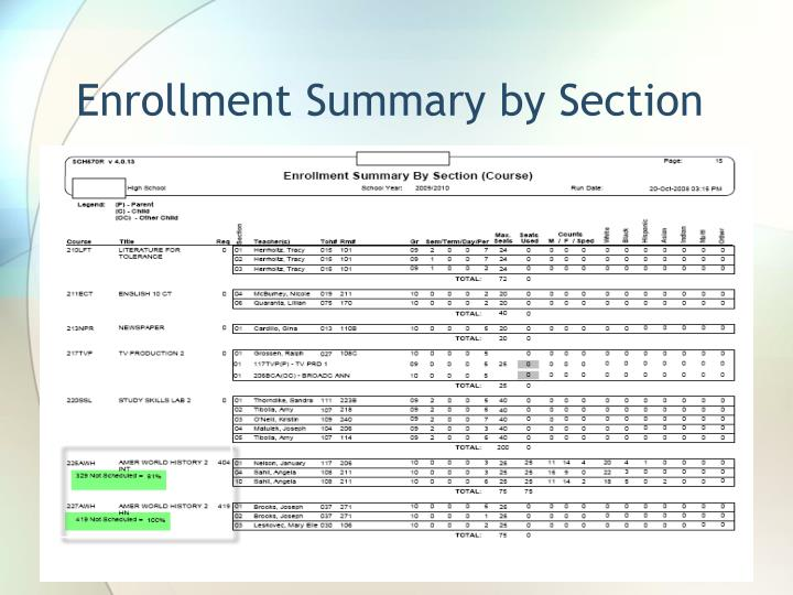 Enrollment Summary by Section