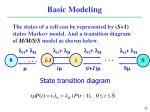 basic modeling