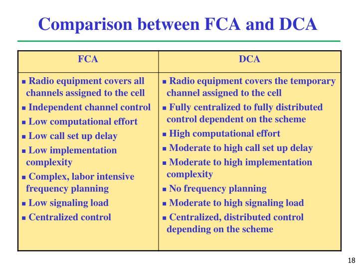 Comparison between FCA and DCA