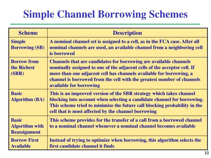 Simple Channel Borrowing Schemes