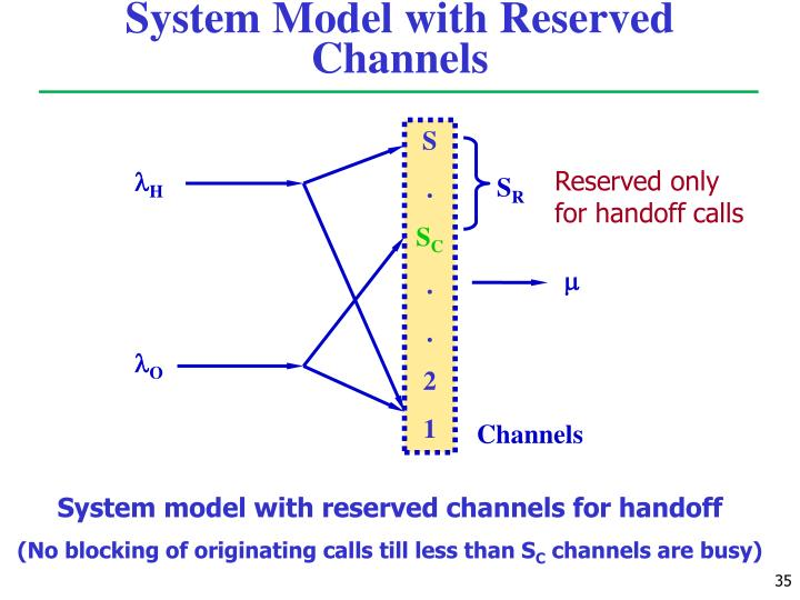 System Model with Reserved Channels