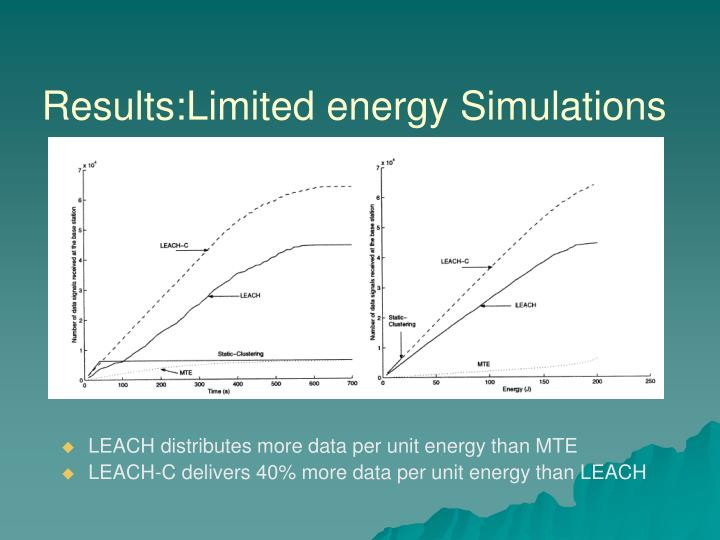 Results:Limited energy Simulations
