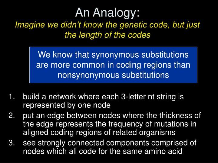 An Analogy: