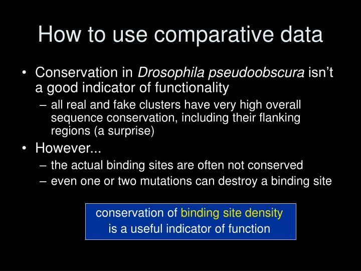 How to use comparative data