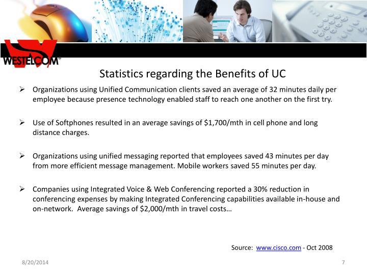 Statistics regarding the Benefits of UC