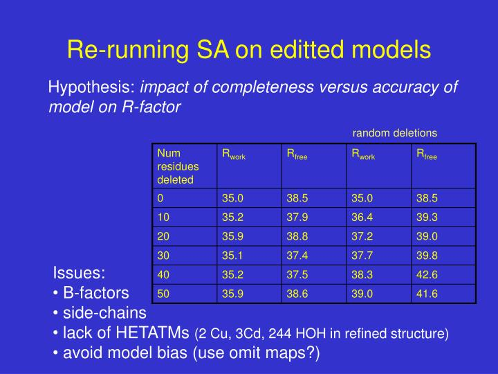 Re-running SA on editted models