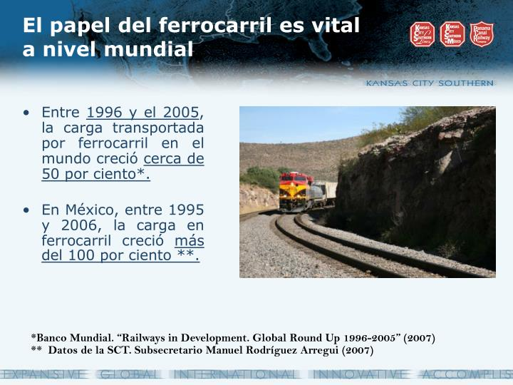 El papel del ferrocarril es vital