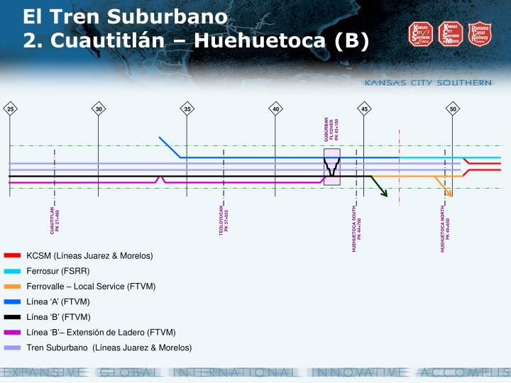 El Tren Suburbano