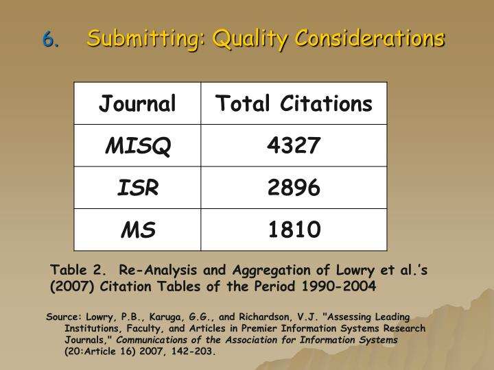 Table 2.  Re-Analysis and Aggregation of Lowry et al.'s (2007) Citation Tables of the Period 1990-2004