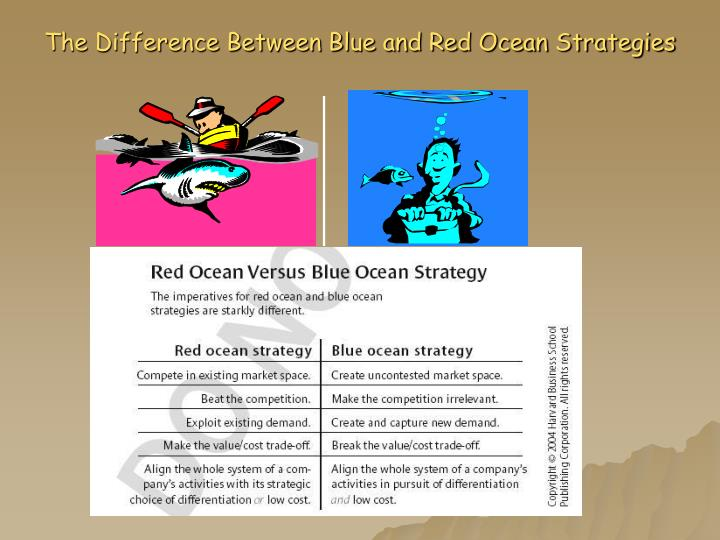 The Difference Between Blue and Red Ocean Strategies