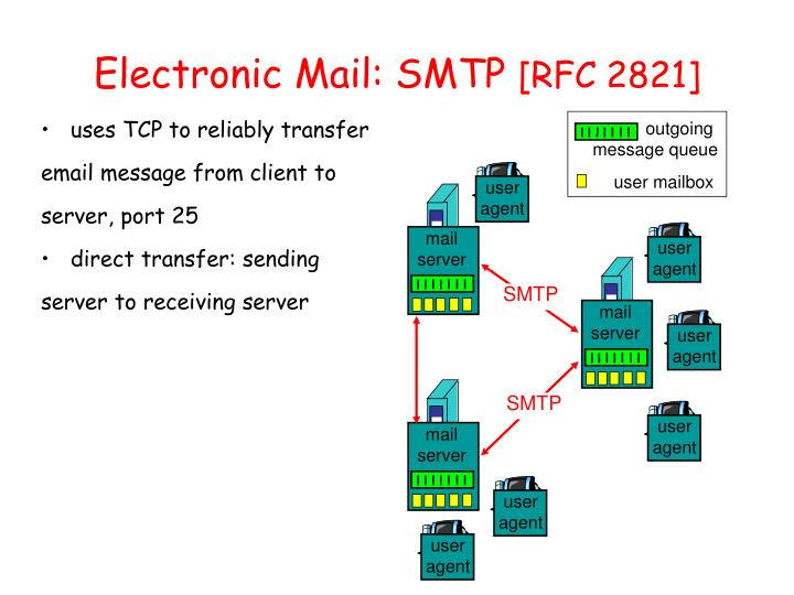 uses TCP to reliably transfer