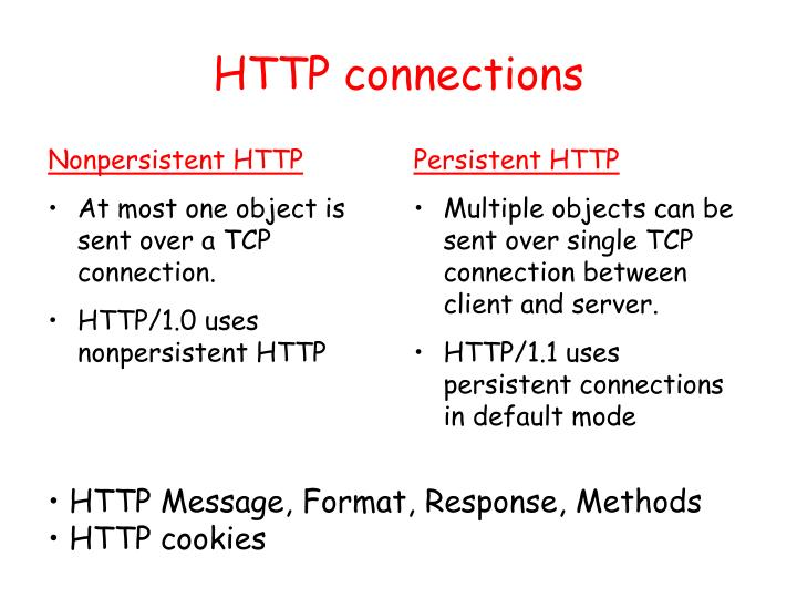 Nonpersistent HTTP